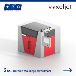 3D yazıcıya 3D model aktarımı