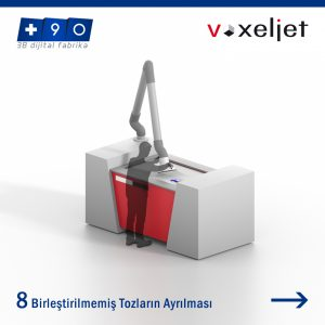 Voxeljet 3D Baskı